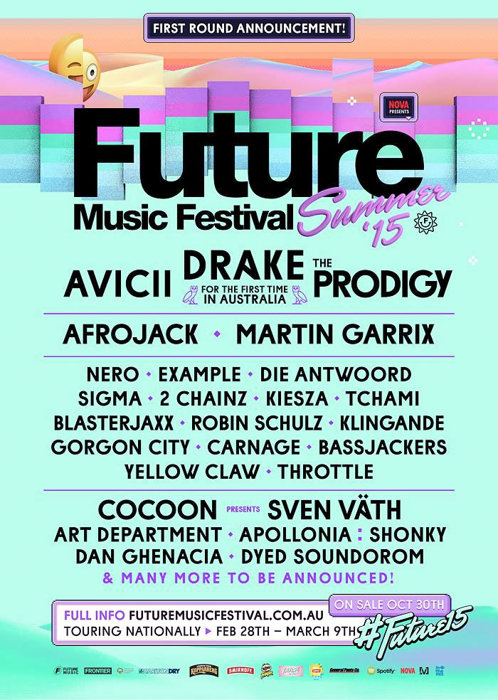Easter dates future in Melbourne