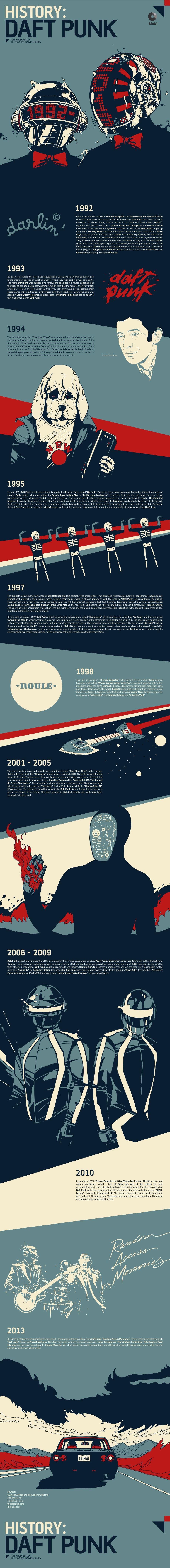 ozedm-Daft-Punk-infographic